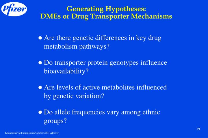 Generating Hypotheses: