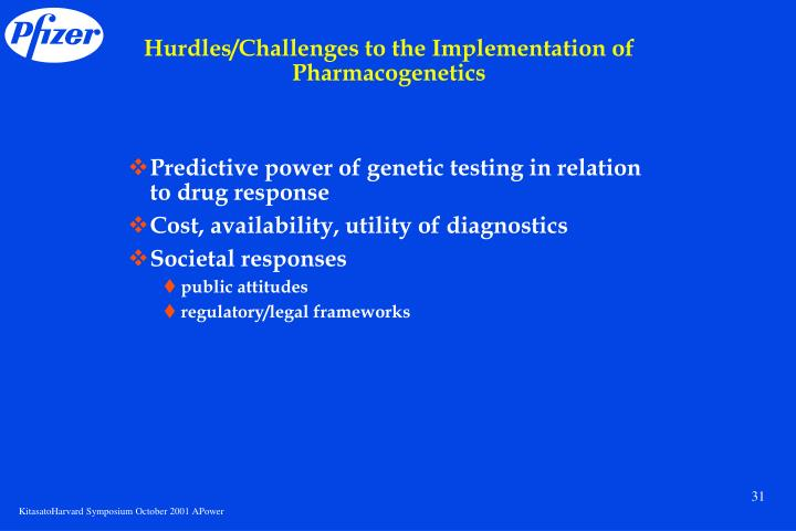 Hurdles/Challenges to the Implementation of Pharmacogenetics