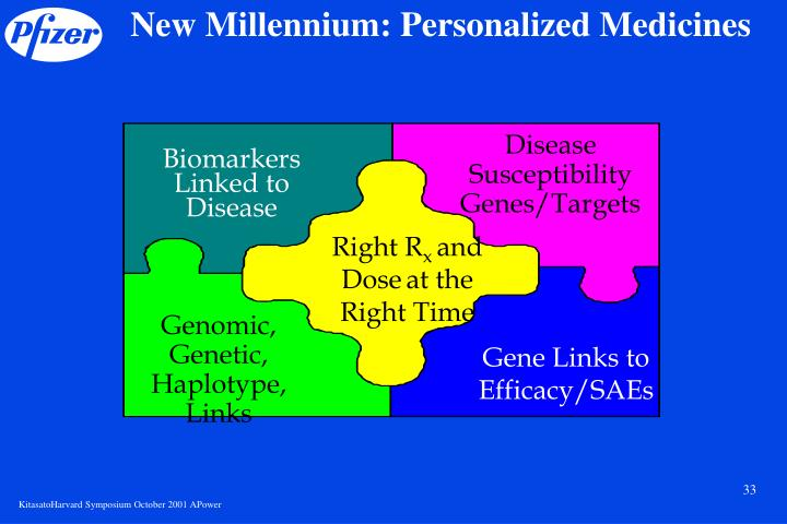 New Millennium: Personalized Medicines