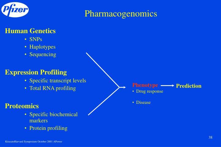 Pharmacogenomics