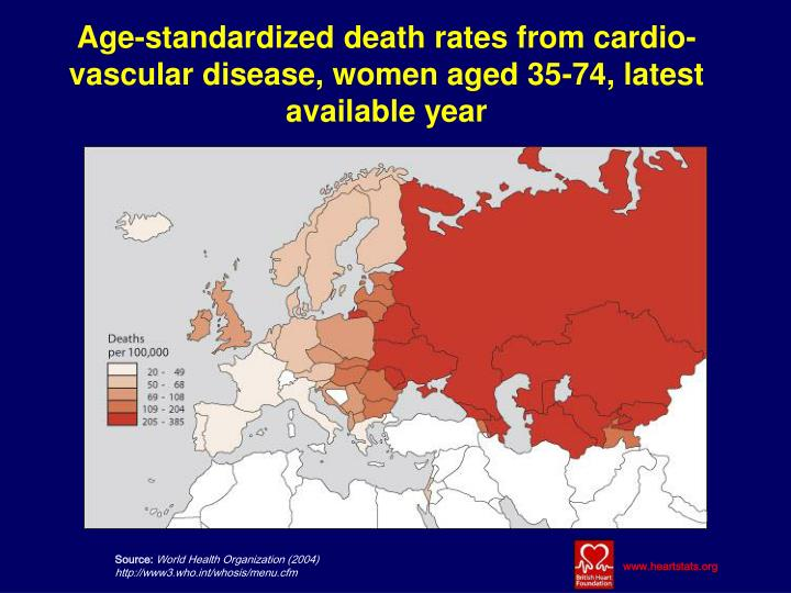 Age-standardized death rates from cardio-vascular disease, women aged 35-74, latest available year