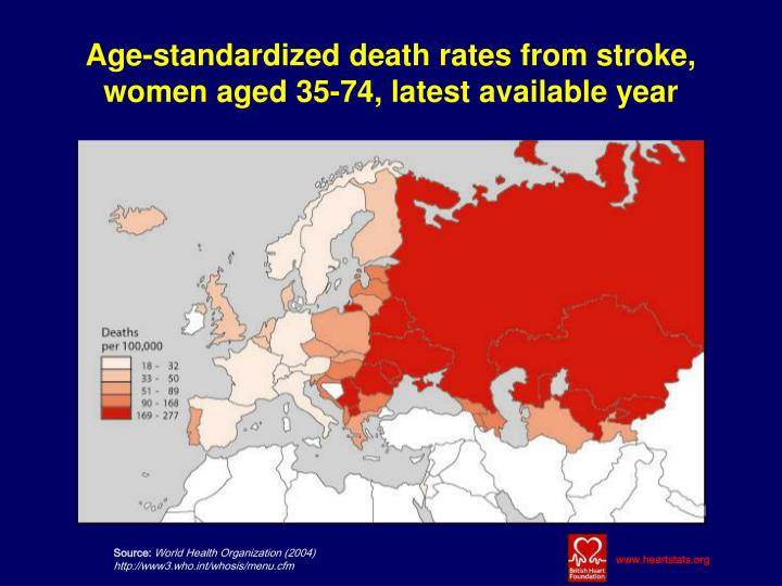 Age-standardized death rates from stroke, women aged 35-74, latest available year