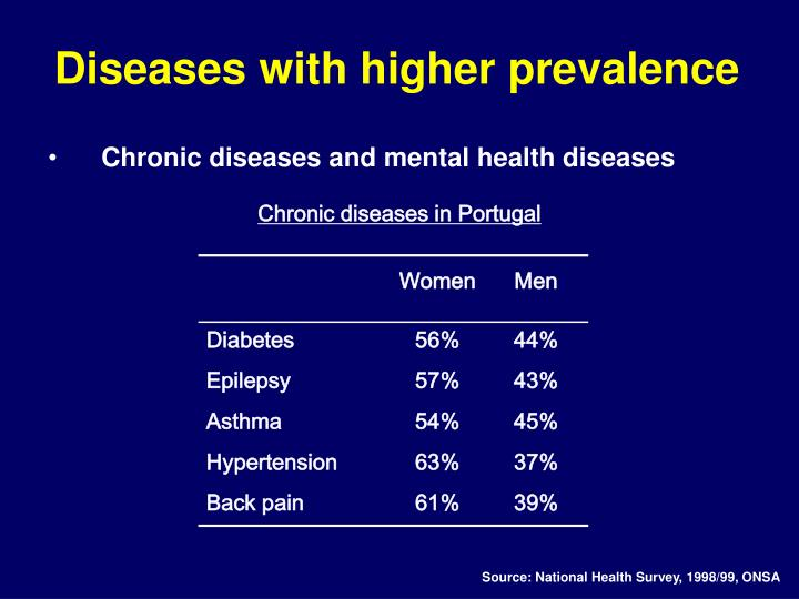 Diseases with higher prevalence