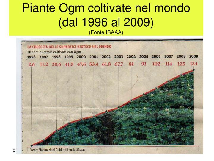 Piante Ogm coltivate nel mondo (dal 1996 al 2009)