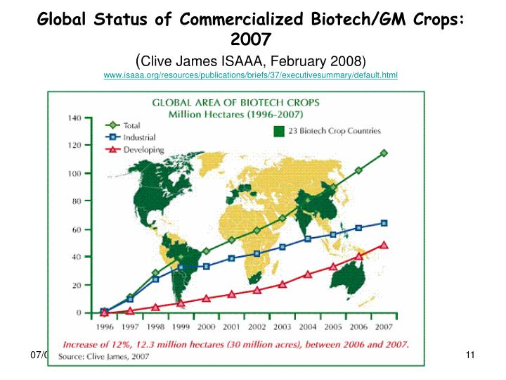 Global Status of Commercialized Biotech/GM Crops: 2007