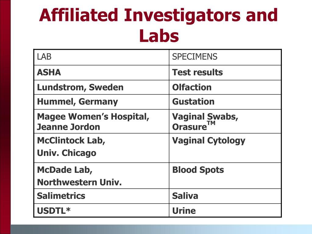 Affiliated Investigators and Labs