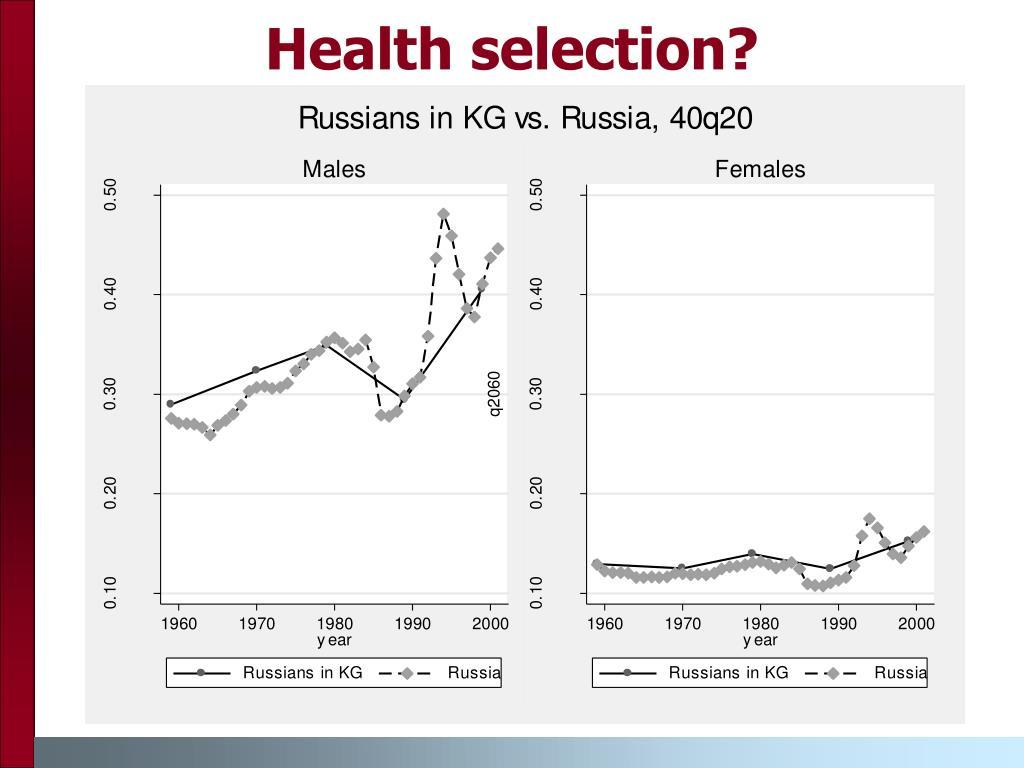 Health selection?