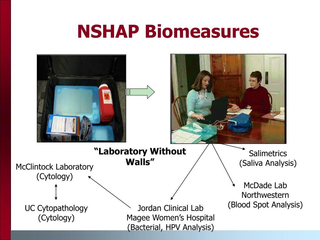 NSHAP Biomeasures