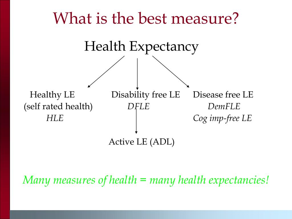 What is the best measure?