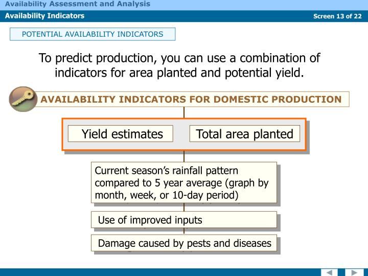 POTENTIAL AVAILABILITY INDICATORS