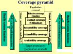 coverage pyramid