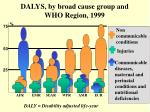 dalys by broad cause group and who region 1999