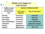 model and stages of intervention