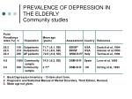prevalence of depression in the elderly community studies