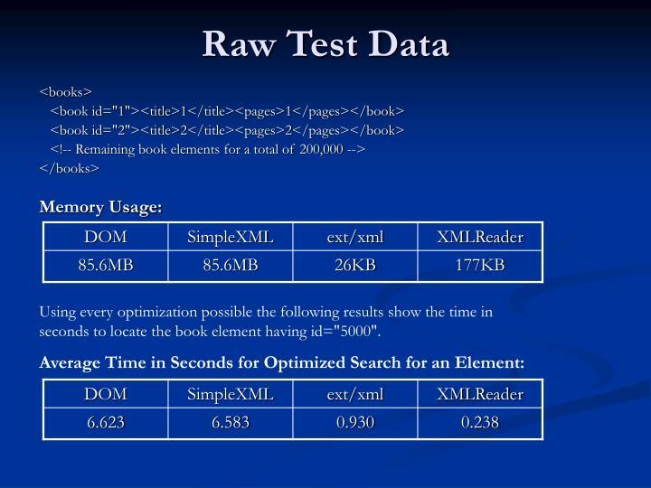 Raw Test Data