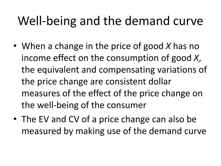 Well-being and the demand curve