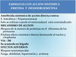farmacos con accion sistemica emetina y deshidroemetina