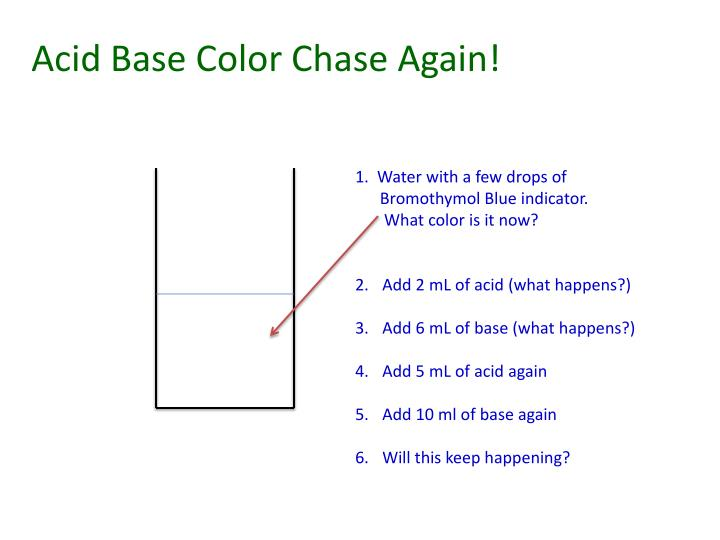 Acid Base Color Chase Again!