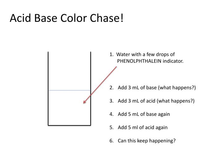 Acid Base Color Chase!
