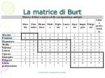 la matrice di burt1
