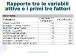 rapporto tra le variabili attive e i primi tre fattori1