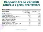 rapporto tra le variabili attive e i primi tre fattori2