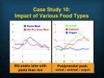 case study 10 impact of various food types