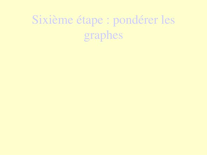 sixi me tape pond rer les graphes n.