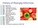 history of emerging infections1