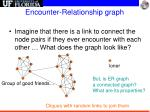encounter relationship graph