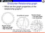 encounter relationship graph2