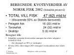 beregnede kvoteverdier av norsk fisk 2002 islandsk prisniv