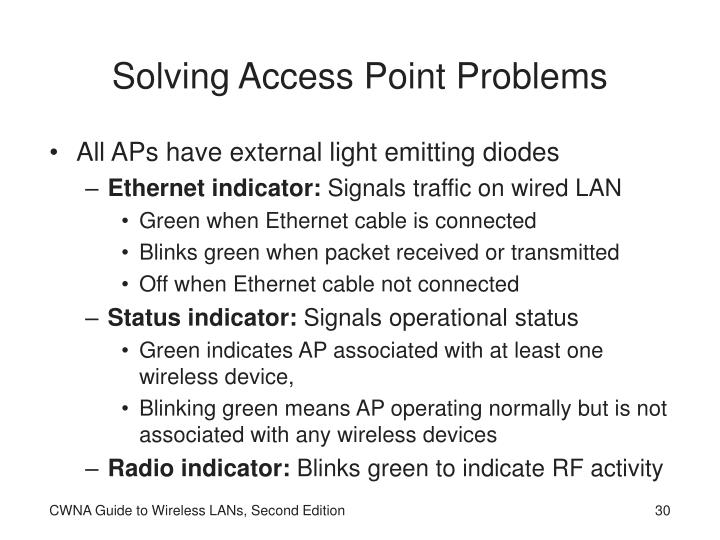 Solving Access Point Problems