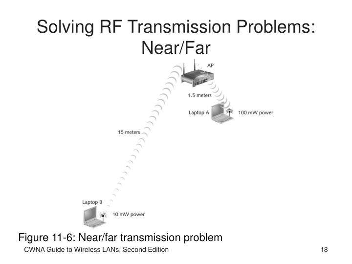 Solving RF Transmission Problems: Near/Far