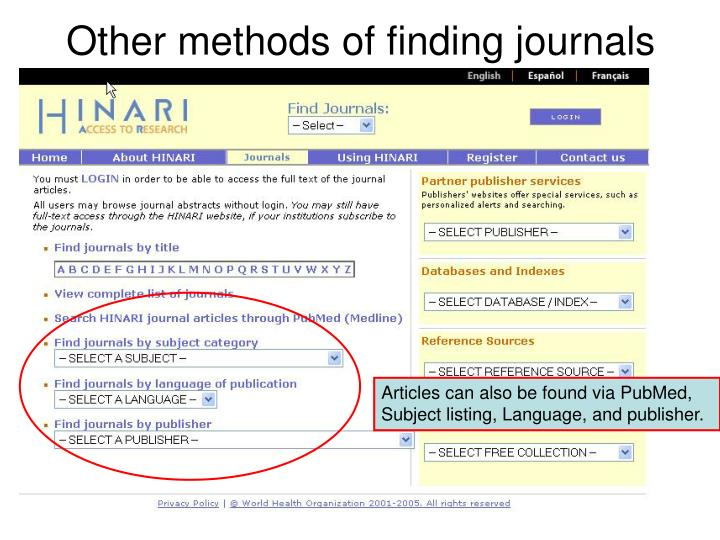 Other methods of finding journals