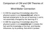 comparison of cm and qm theories of the mind matter connection