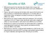 benefits of iba