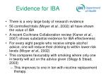 evidence for iba