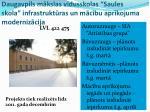 daugavpils m kslas vidusskolas saules skola infrastrukt ras un m c bu apr kojuma moderniz cija