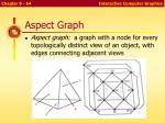 aspect graph
