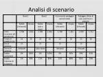 analisi di scenario3