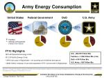 army energy consumption