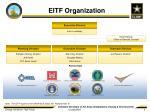 eitf organization