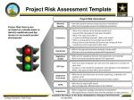 project risk assessment template