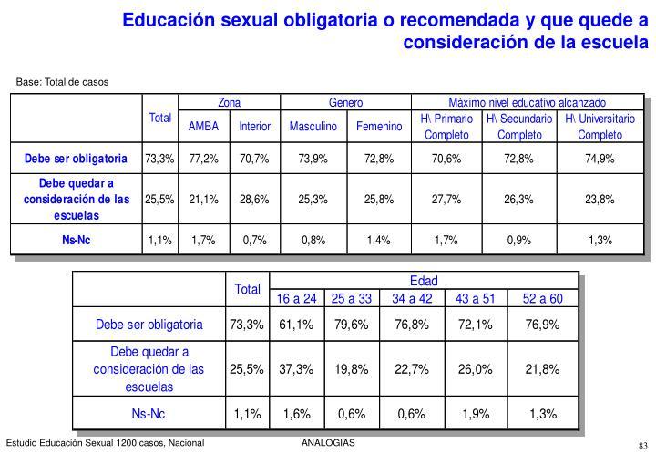 Educación sexual obligatoria o recomendada y que quede a consideración de la escuela