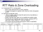 rtt ratio zone overloading