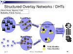 structured overlay networks dhts