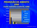 produ o de asbesto 1995 fonte asbestos institute 1998