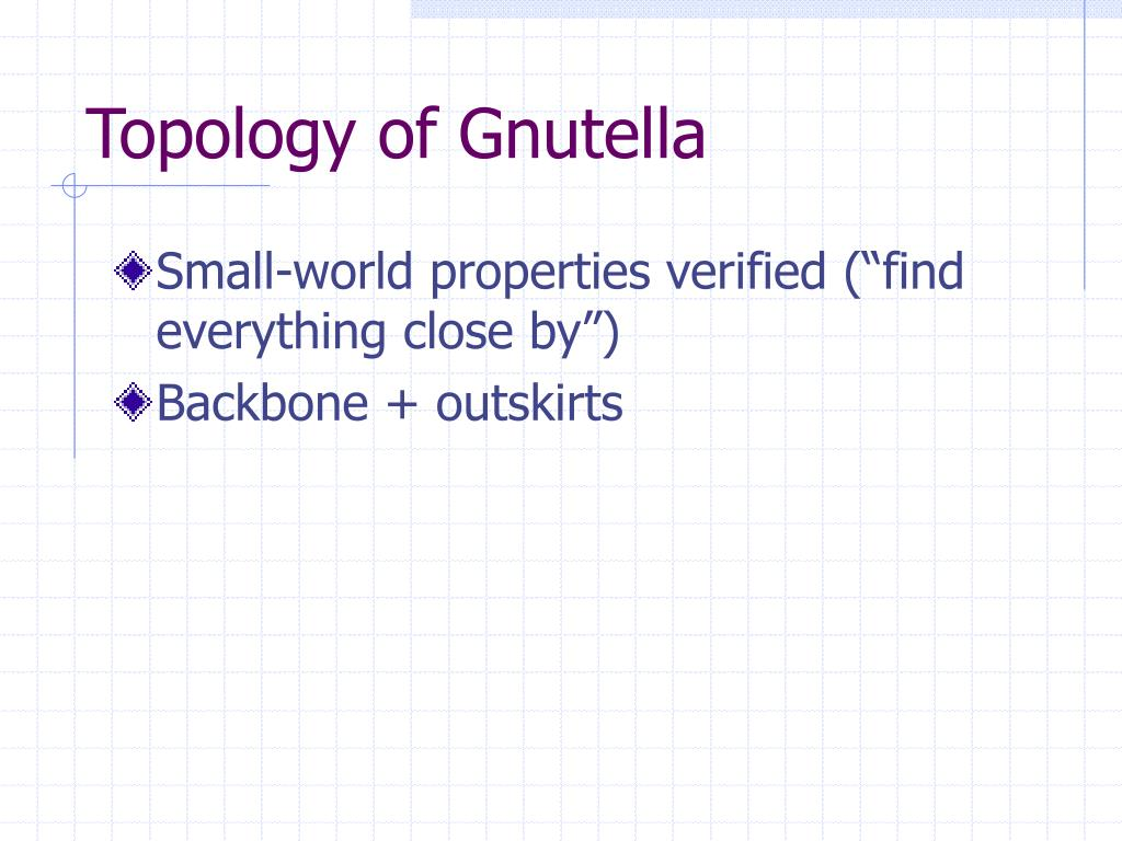 Topology of Gnutella