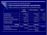 overheidstussenkomsten cijfervoorbeeld kruiselingse optimalisatie